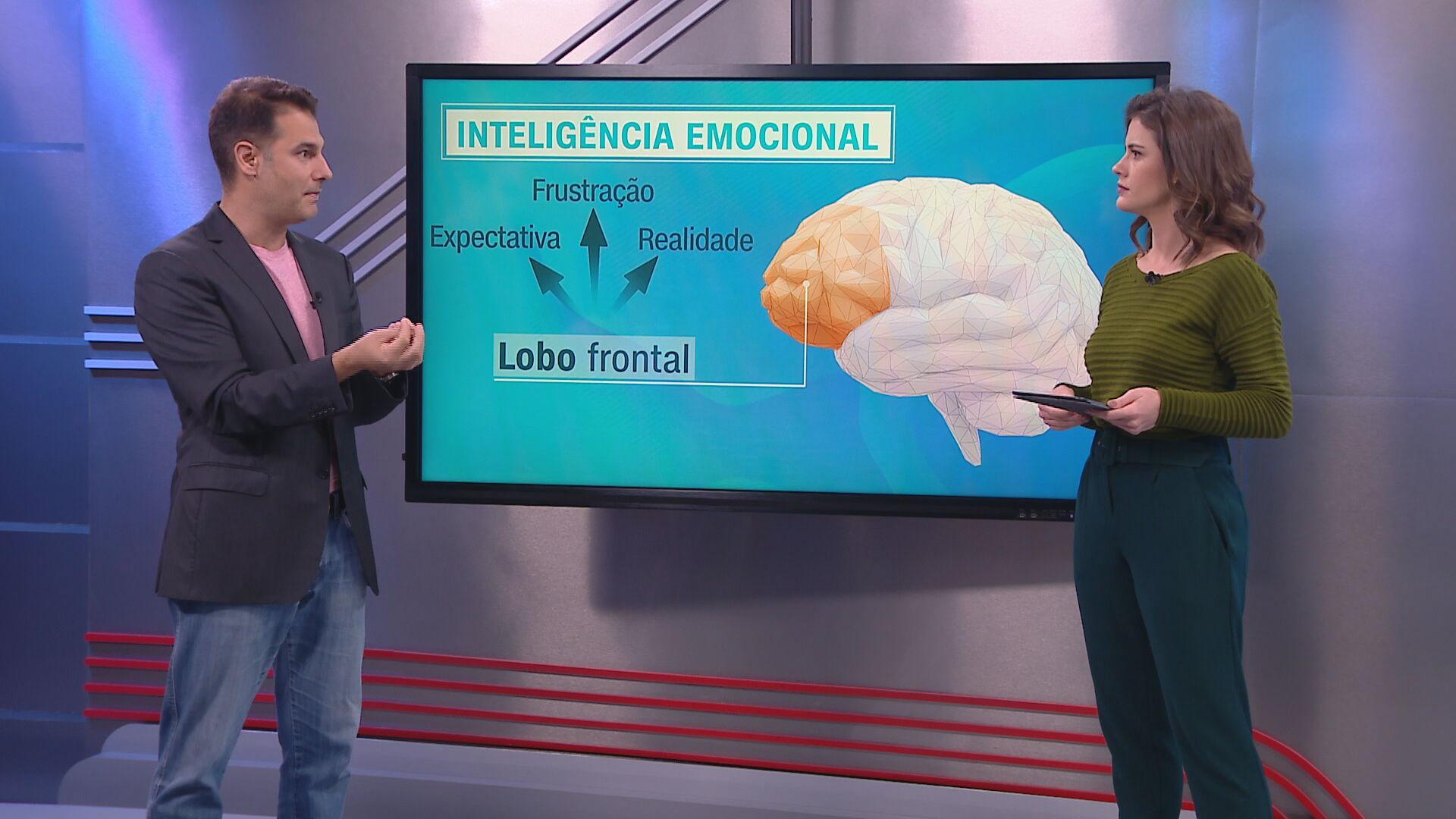 Correspondente Médico: Fernando Gomes fala sobre inteligência emocional