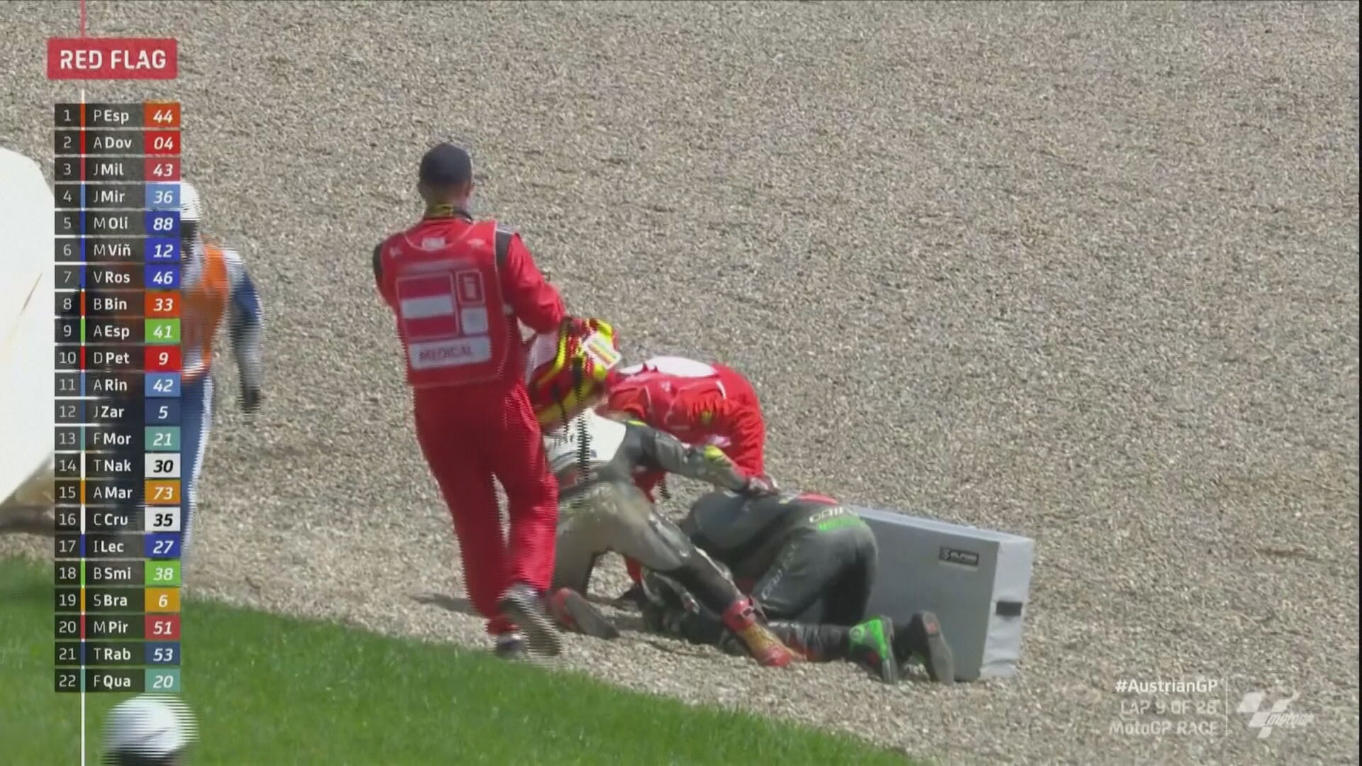 Acidente no GP da Áustria