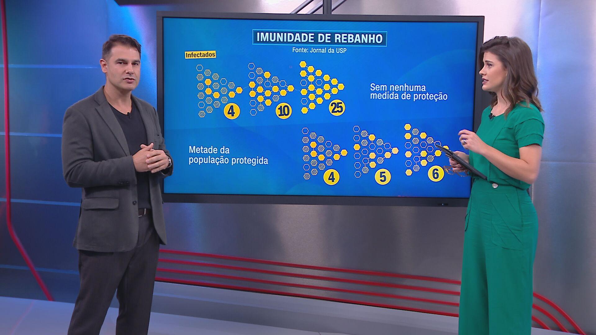 Correspondente Médico: o neurocientista Fernando Gomes