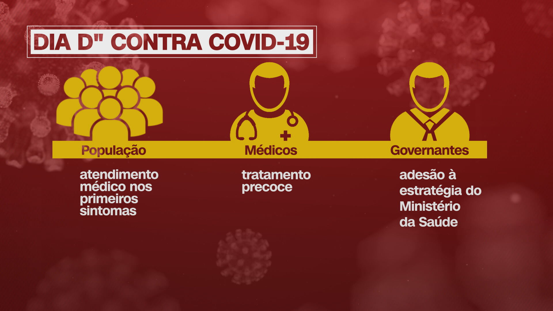 Ações do 'Dia D' contra Covid-19 abrangem população, médicos e governantes