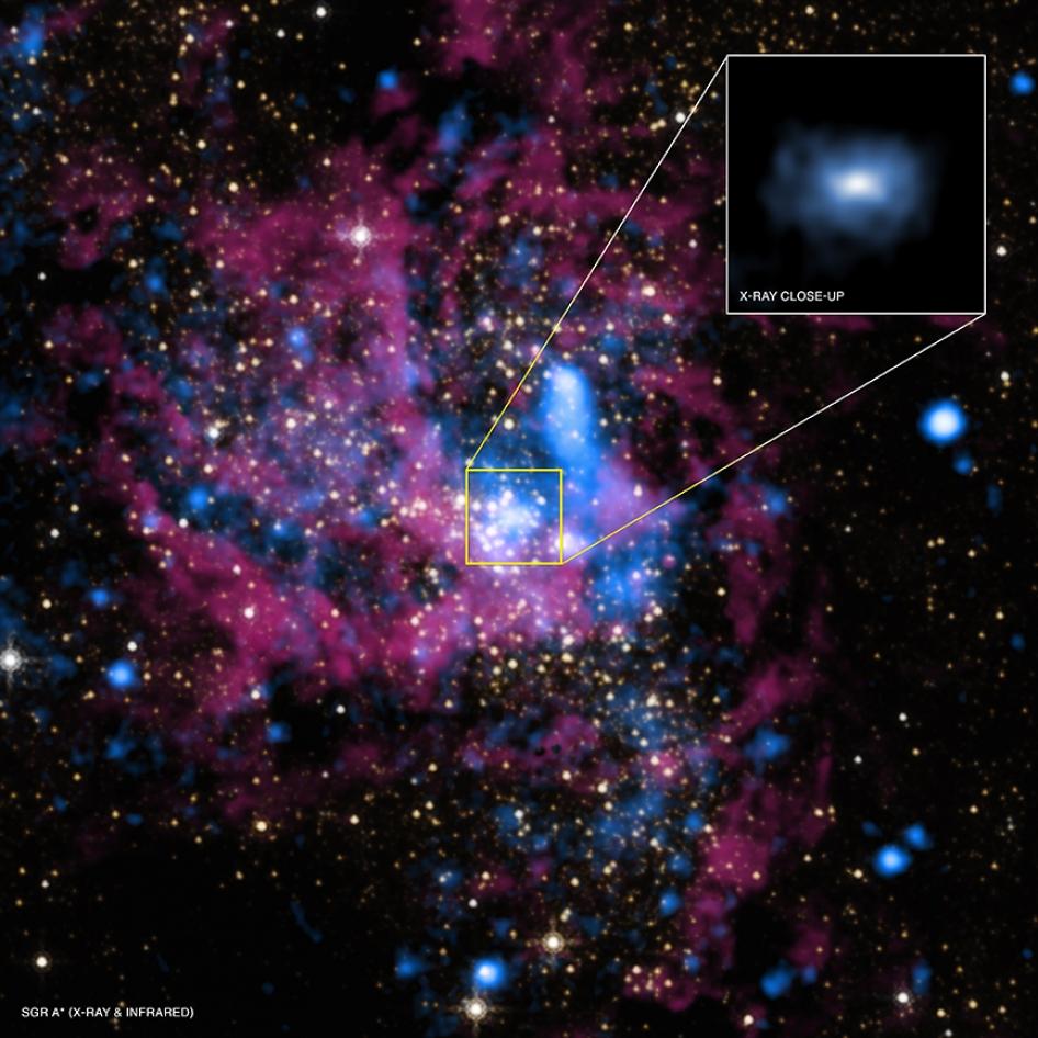 Sagittarius A é o buraco negro supermassivo localizado no centro da Via Láctea