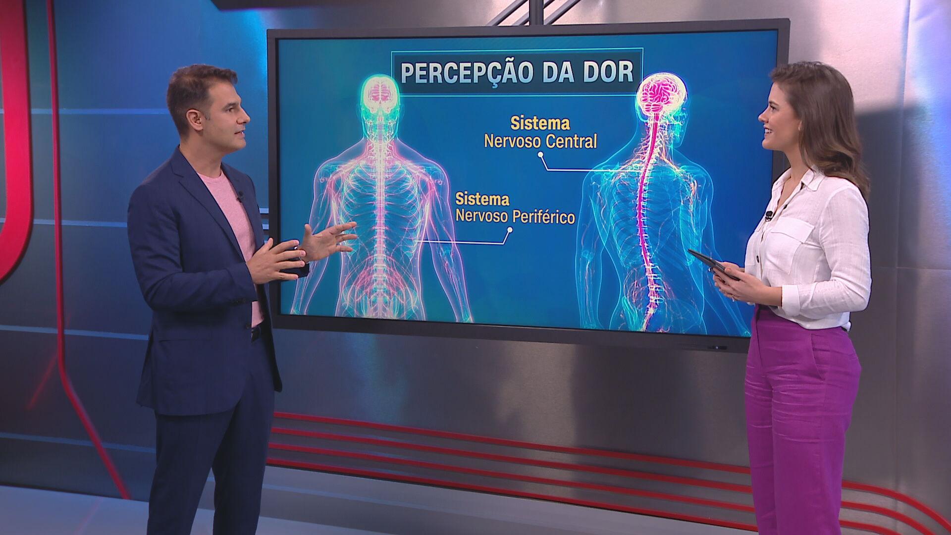 Correspondente Médico: Fernando Gomes fala sobre atualização da definição de dor
