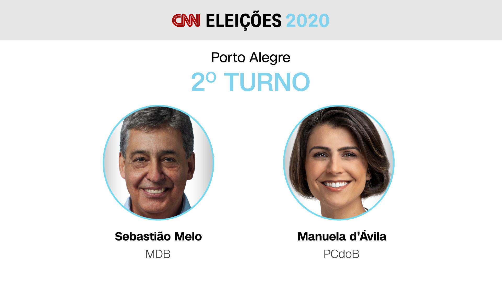 Sebastião Melo (MDB) e Manuela (PCdoB) disputam segundo turno em Porto Alegre