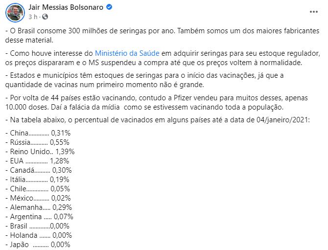 Publicação do presidente Bolsonaro no Facebook sobre vacinação contra Covid-19