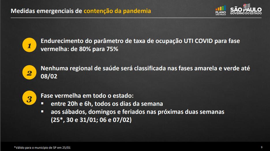 Fase vermelha estará em vigor à noite e fins de semana em Sao Paulo