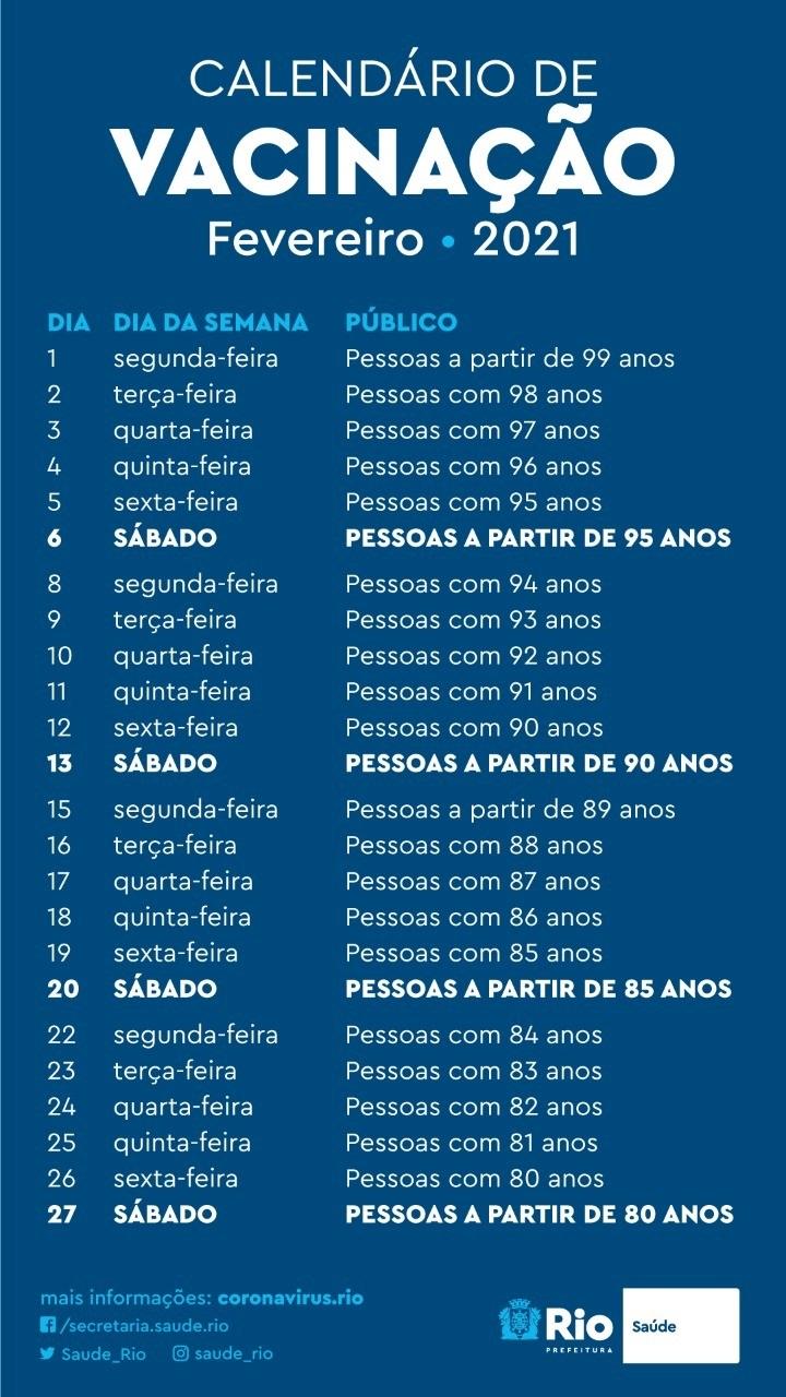 Calendário de vacinação para idosos contra o coronavírus no Rio