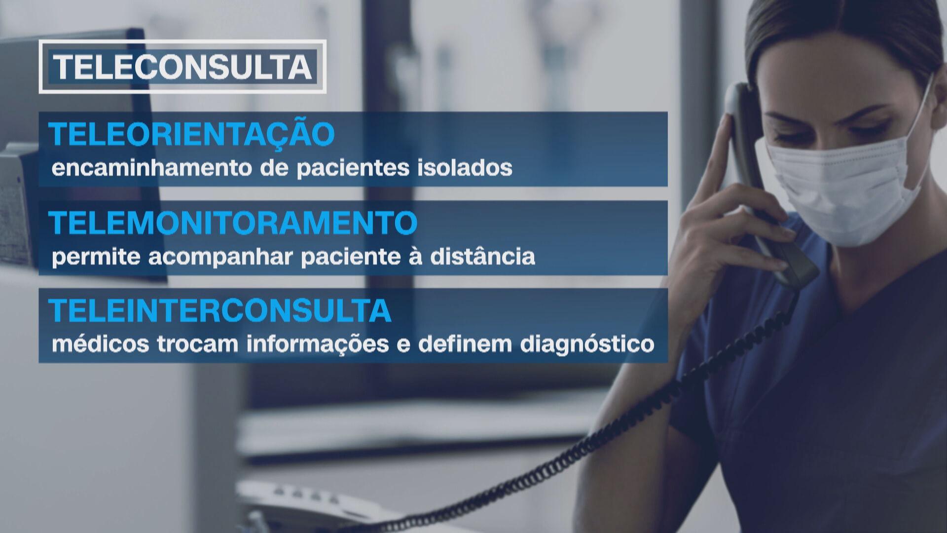 Planos de saúde popularizam uso de teleconsulta (11.fev.2021)