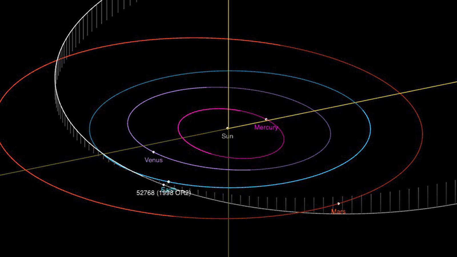 Asteroide gigante passará perto da Terra