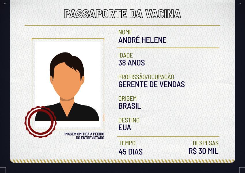 Deslocamentos: André Helene