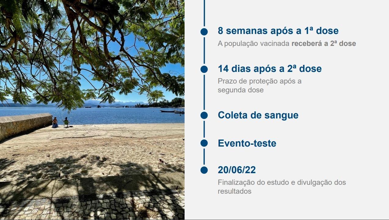 Vacinação em massa em Paquetá