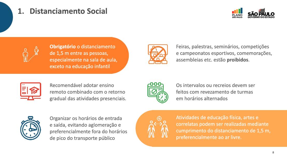Medidas de isolamento social durante a retomada da educação em São Paulo.