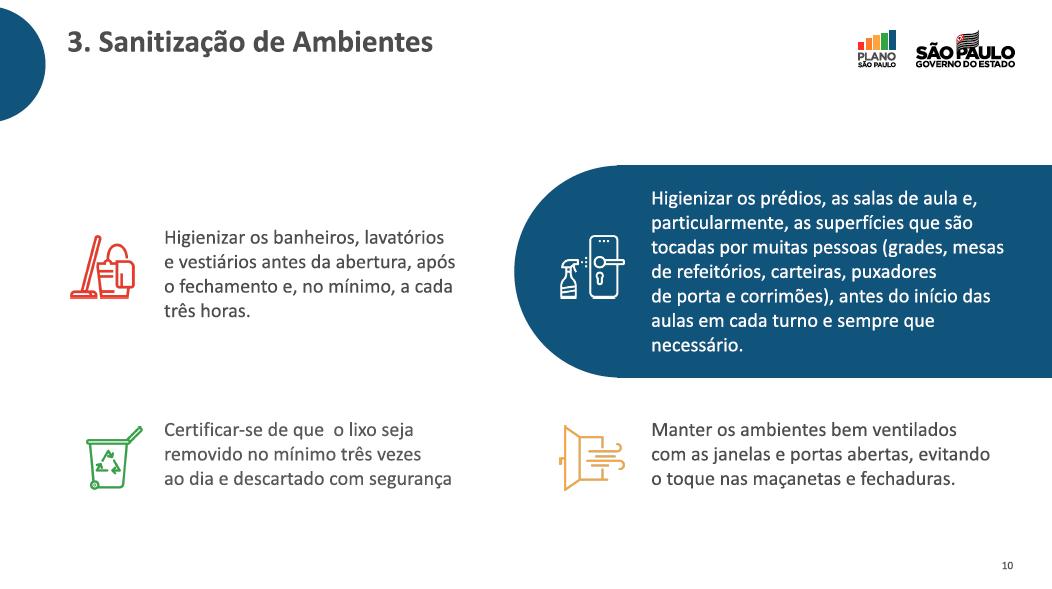 Recomendações para sanitização de ambientes em escolas.