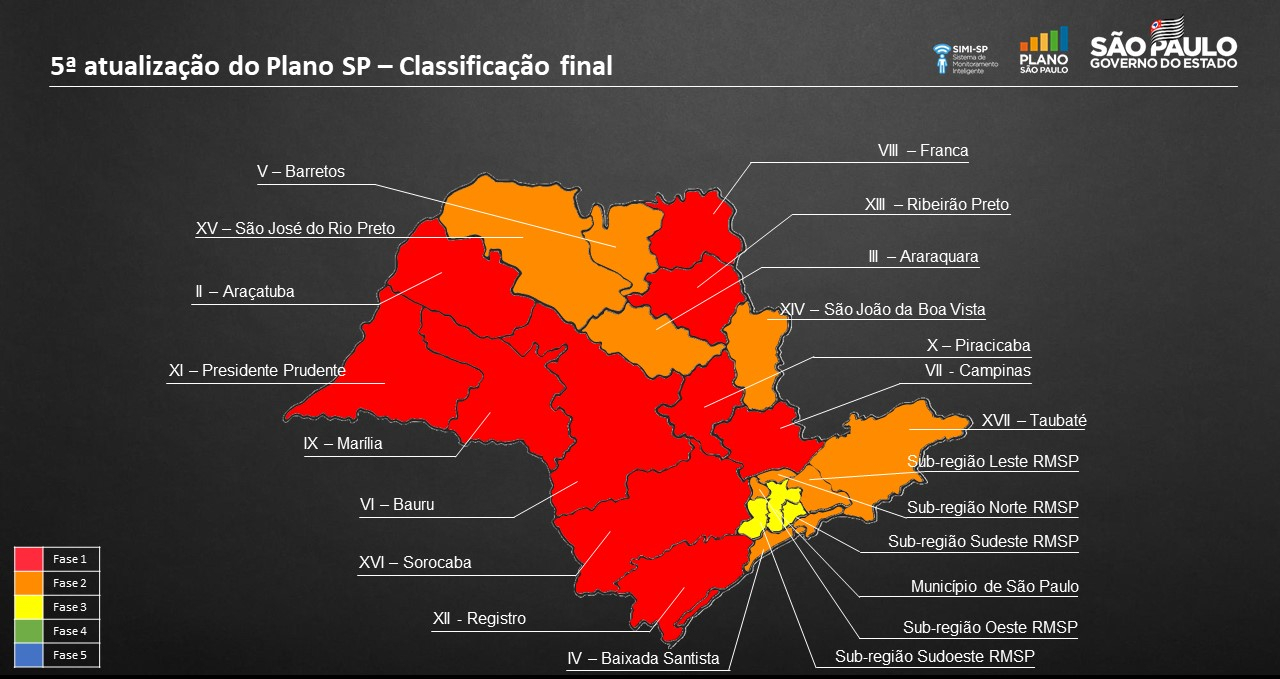 Mapa com classificação das regiões do estado de São Paulo