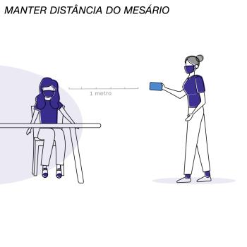 Uso obrigatório de máscara, redução de pontos de contato e higienização com álcool em gel são estratégias da Justiça Eleitoral para reduzir risco da Covid-19