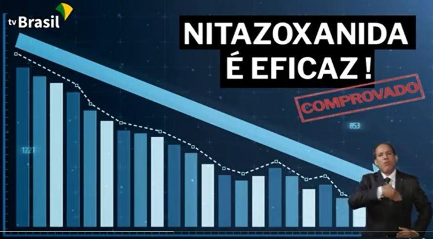 Ministério da Saúde utiliza gráfico retirado do banco de imagens Shutterstock em apresentação de resultado de testes de medicamentos para a Covid-19