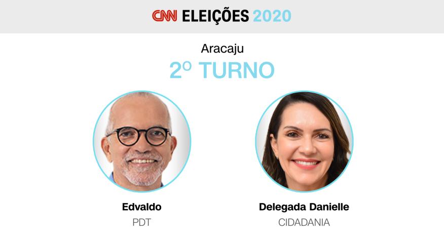 Edvaldo Nogueira (PDT) e Delegada Danielle (Cidadania) deixaram para trás nove candidatos