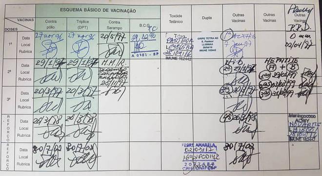 Carteira de vacinação registra imunizantes tomados ao longo da vida