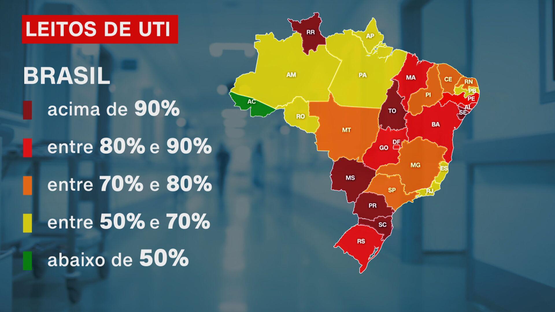 Taxa de ocupação de leitos de UTI nos estados brasileiros