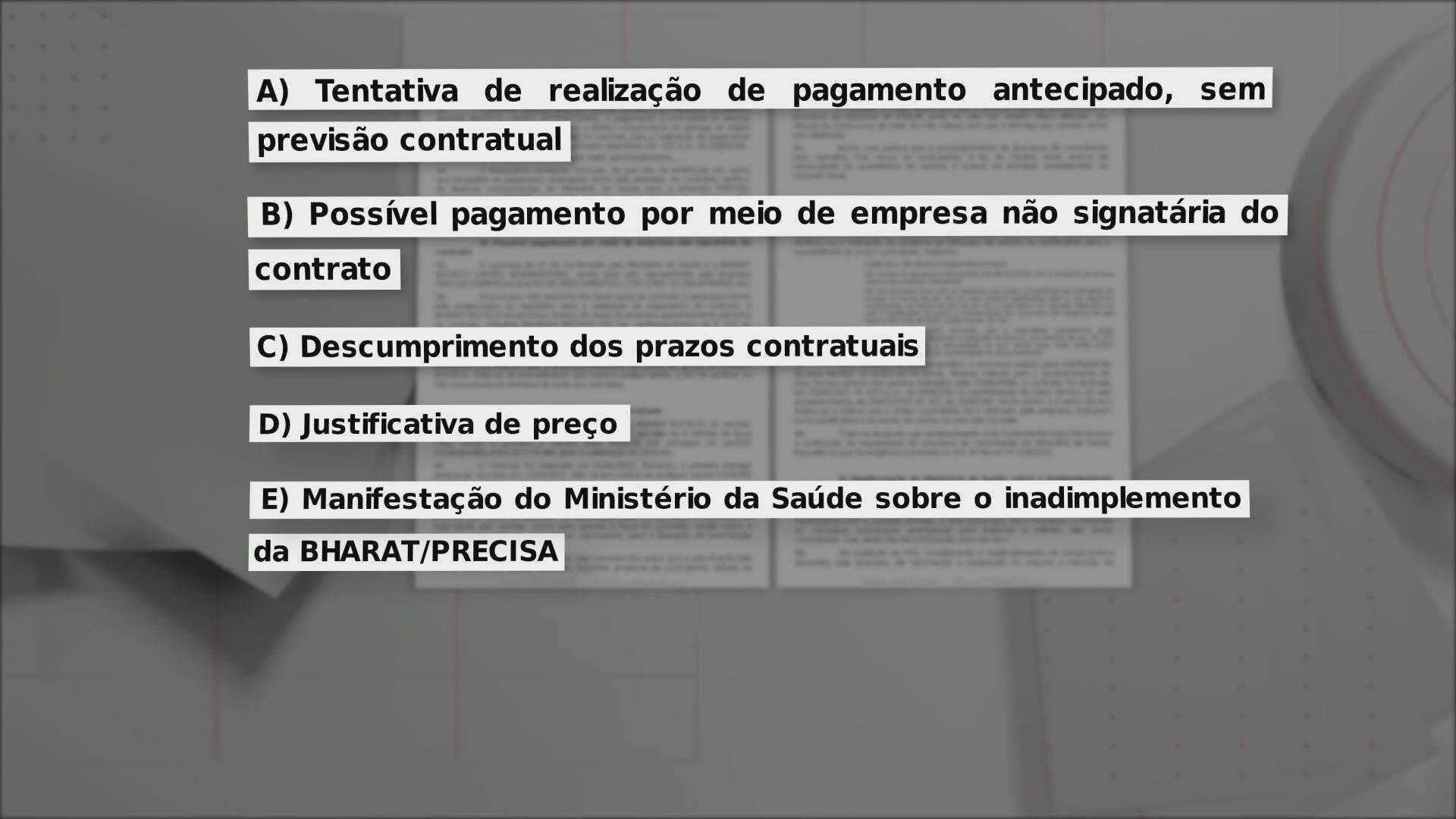Pontos de questionamento da Controladoria-Geral da União sobre o contrato do gov