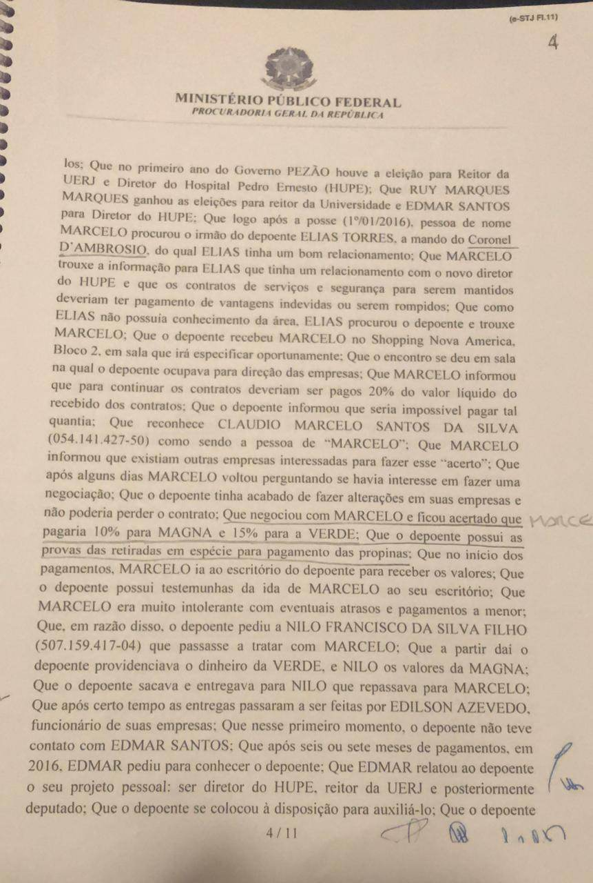 Documento da CPI da Pandemia