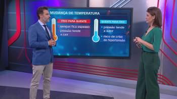 No quadro Correspondente Médico, dr. Fernando Gomes explicou como crise climática pode afetar nossa saúde