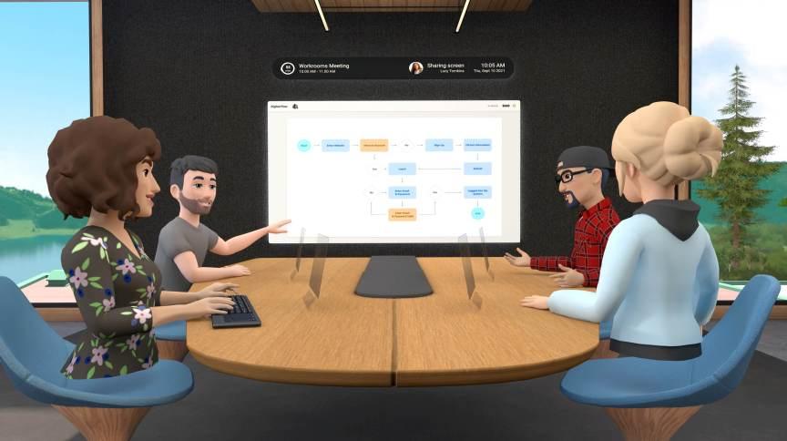 Novo aplicativo do Facebook permite criar avatares e fazer reuniões em um ambiente de realidade virtual