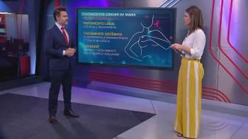 No quadro Correspondente Médico, Fernando Gomes falou sobre pesquisa para tratar doença que atingiu 2,3 milhões de pessoas no mundo em 2020