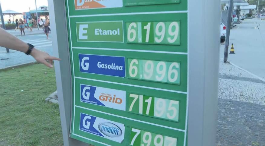 Preço da Gasolina no RJ (22-08-2021)