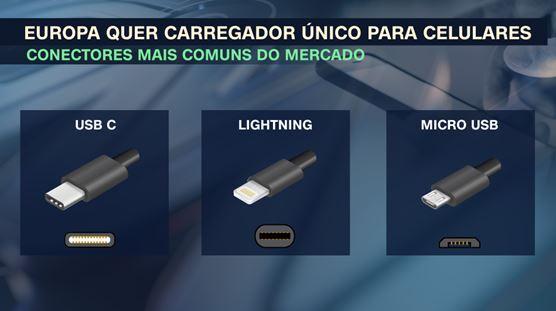União Europeia quer padronizar carregadores de aparelhos eletrônicos
