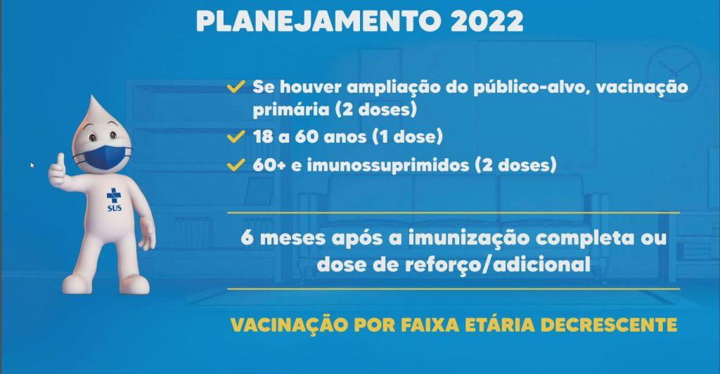 Planejamento da vacinação contra a Covid-19 para 2022