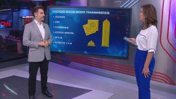 No quadro Correspondente Médico, Fernando Gomes falou sobre a importância do uso de preservativos