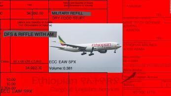 Pela Ethiopian Airlines, governo do país transportou inúmeros armamentos para guerra em Tigray