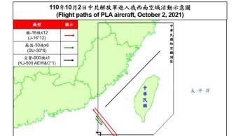 Ministério da Defesa da ilha semiautônoma afirma que Pequim despachou 39 aeronaves militares no sábado e 38 na sexta-feira para missões em seu território