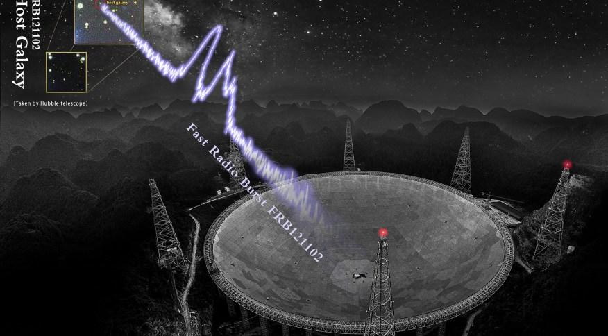 Ilustração do FAST, maior radiotelescópio do mundo, captando uma rajada rápida de rádio